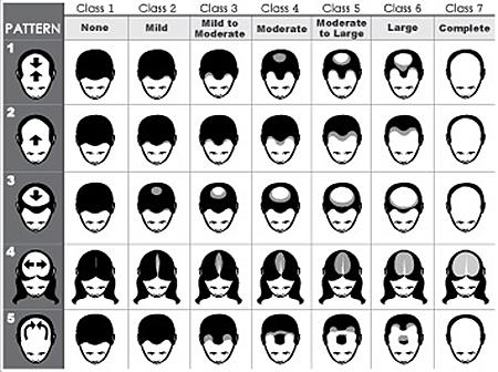 Maschere per capelli con olio di seme di lino per capelli unti